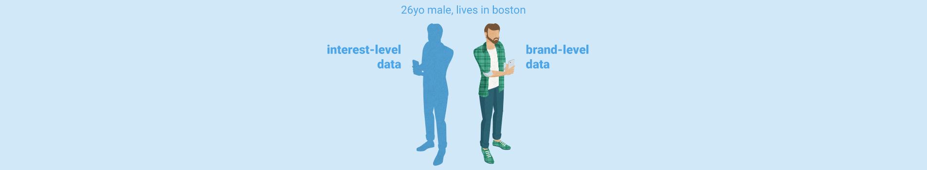 The Insanely Misunderstood Power of Brand-Level Data